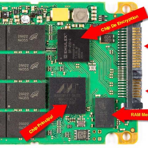 Data Recovery Recuperacion De Datos SSD Santo Domingo
